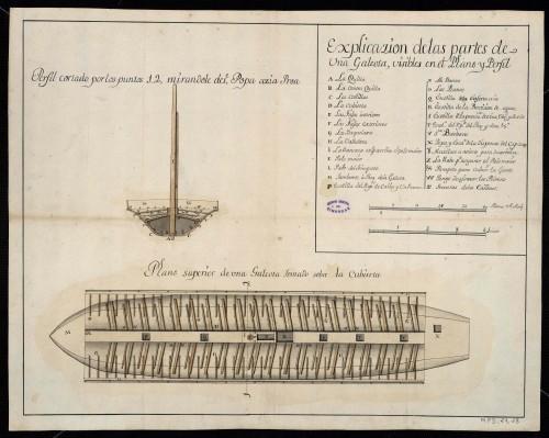 Galeota española