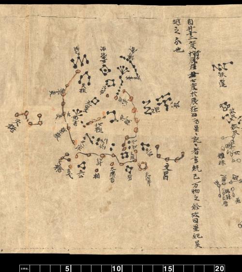 Manuscrito chino Dunhuang