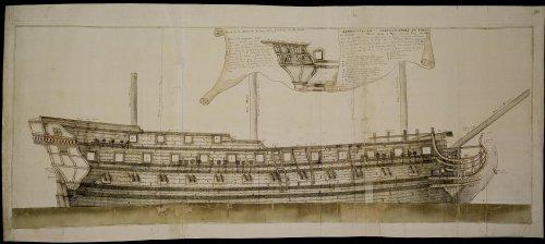 Archivo del Museo Naval de Madrid