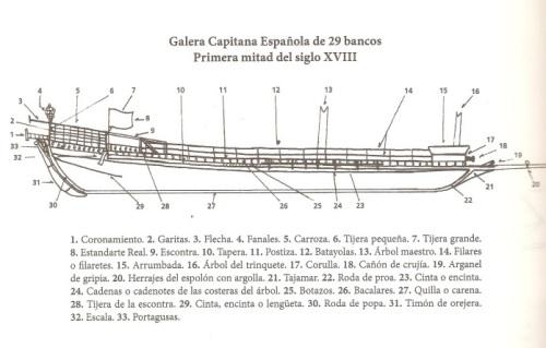 galera-capitana-sxviii
