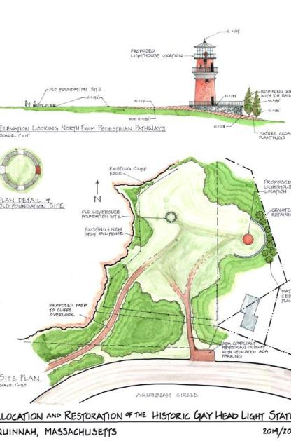 Plano del traslado y lugar de recolocalización
