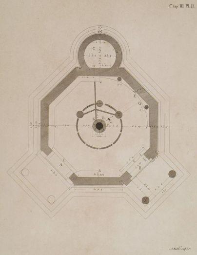 Dibujo del S XVIII. Fuente