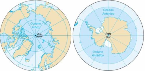 El polo norte y el polo sur