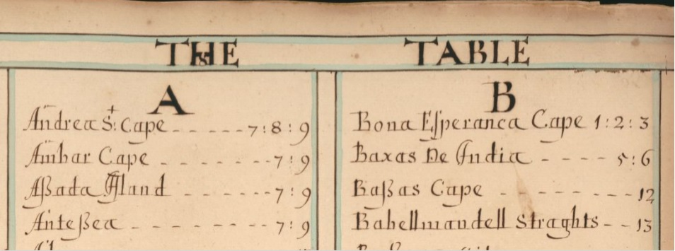 indice alfabetico lugares