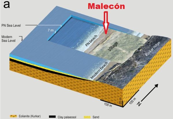 Malecón.jpg